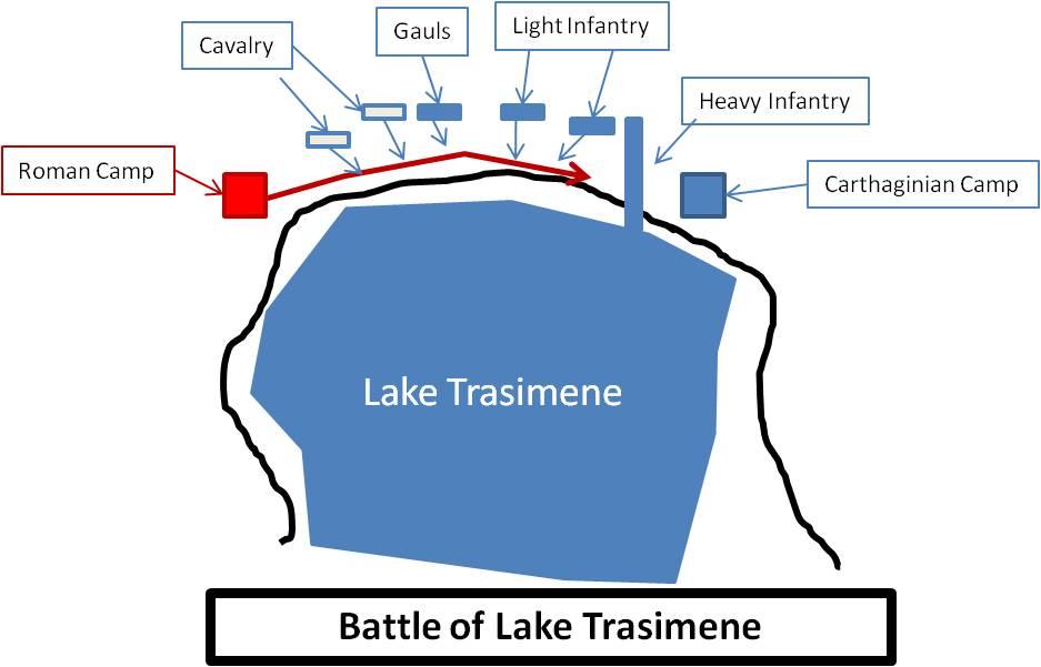 The Battle of Lake Trasimene- 217 B.C. – Battles and Book ...