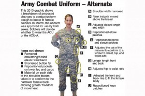 The changes made in the new Unisex ACU.