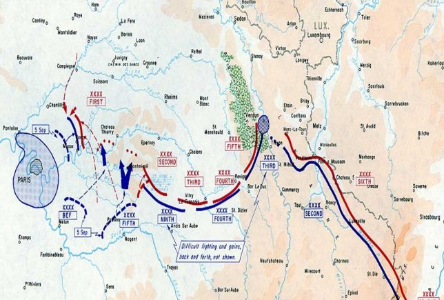 Situation on 9 September, 1914