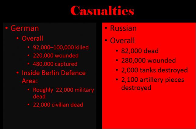 Berlin Casualties