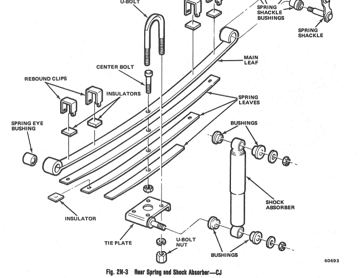 Cj7 Fuel System Diagram